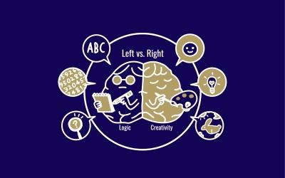 Left vs Right Brain: Characteristics within Students